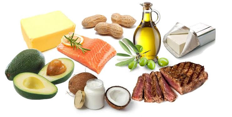 Anti-Aging and Weight Loss With A Ketogenic Diet
