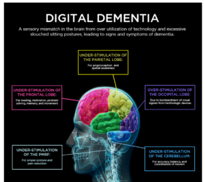 digital dementia brain